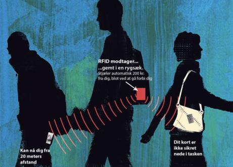 RFID trådløst kreditkorttyveri
